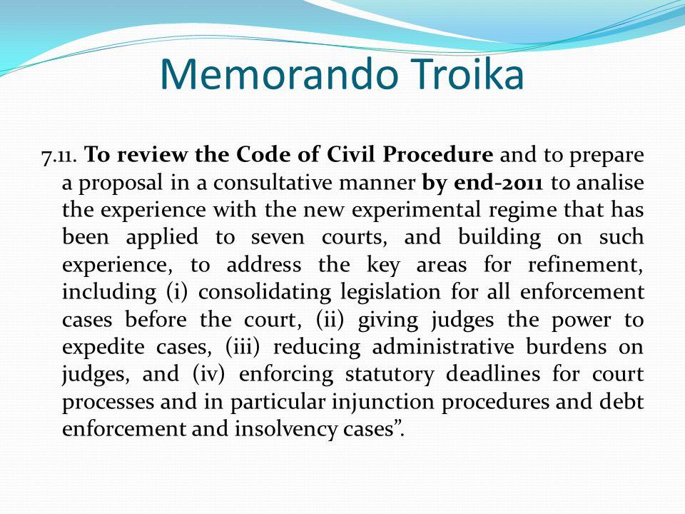 Memorando Troika