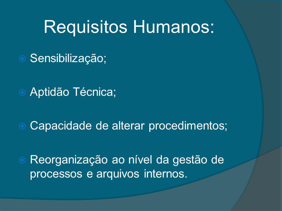 Requisitos Humanos: Sensibilização; Aptidão Técnica;