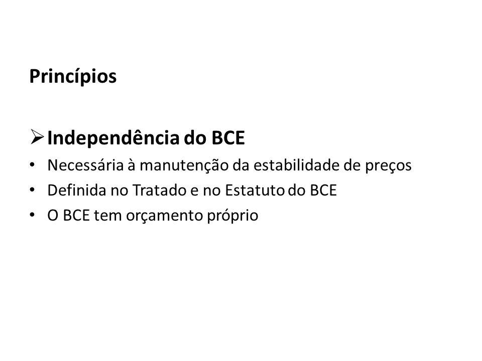 Princípios Independência do BCE