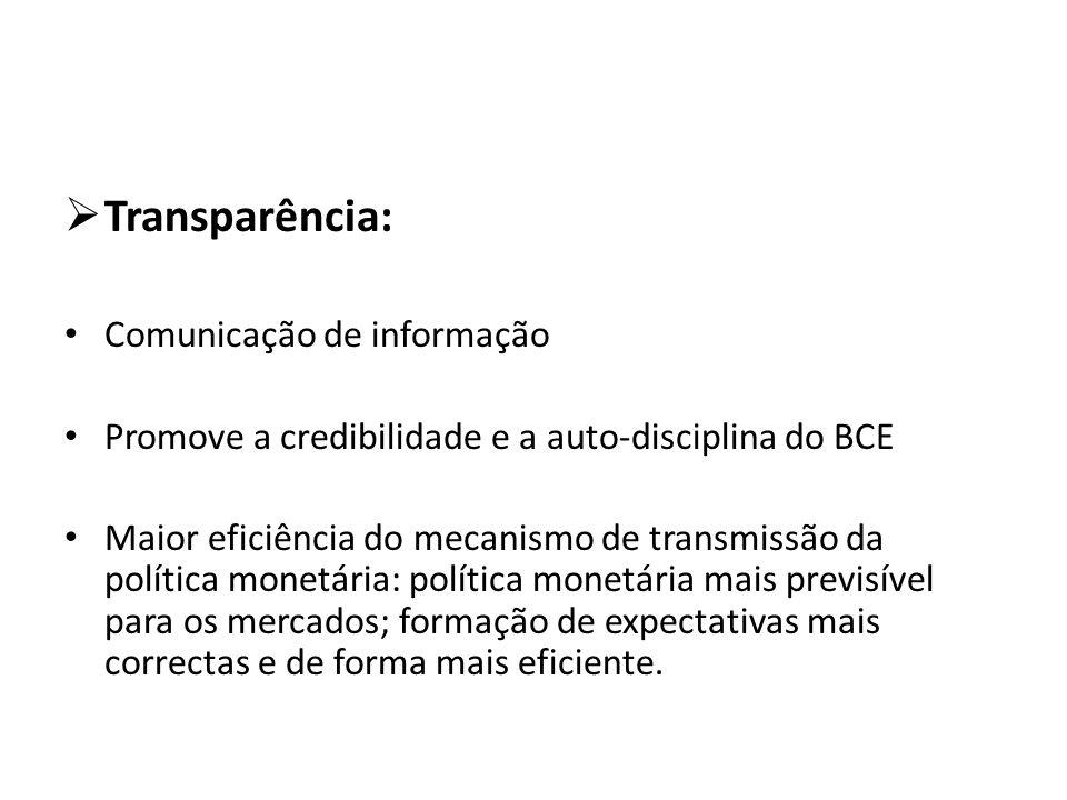 Transparência: Comunicação de informação