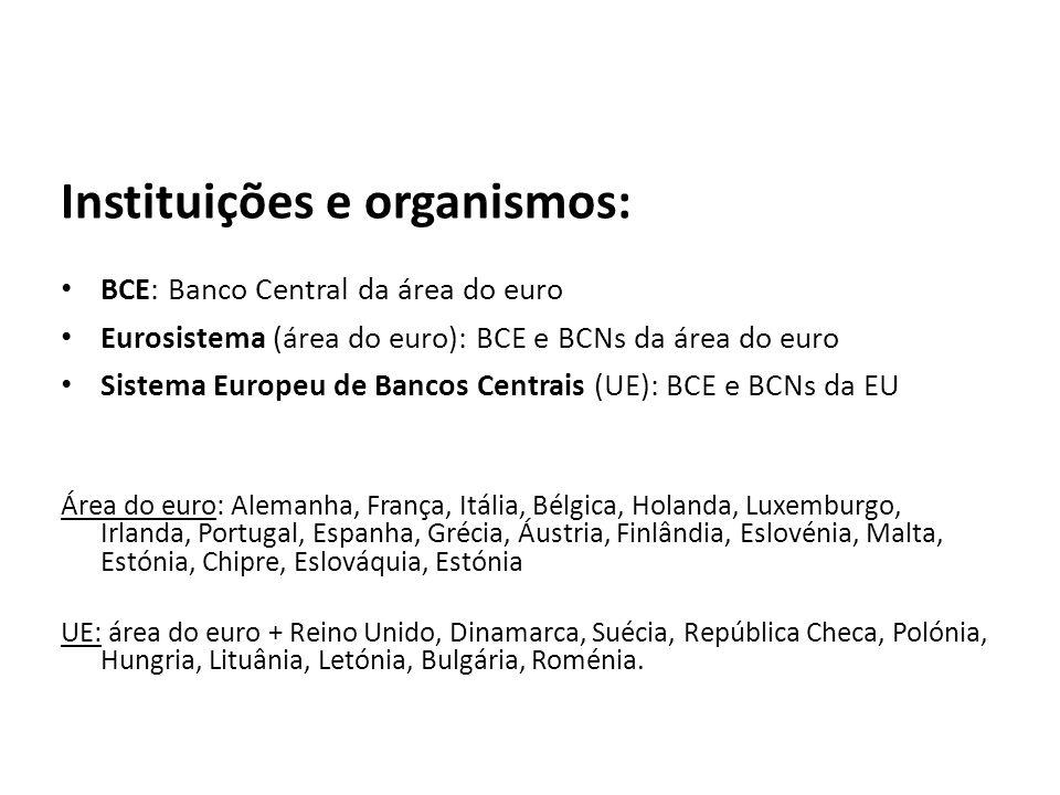 Instituições e organismos: