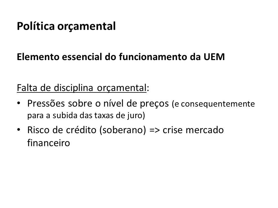 Política orçamental Elemento essencial do funcionamento da UEM