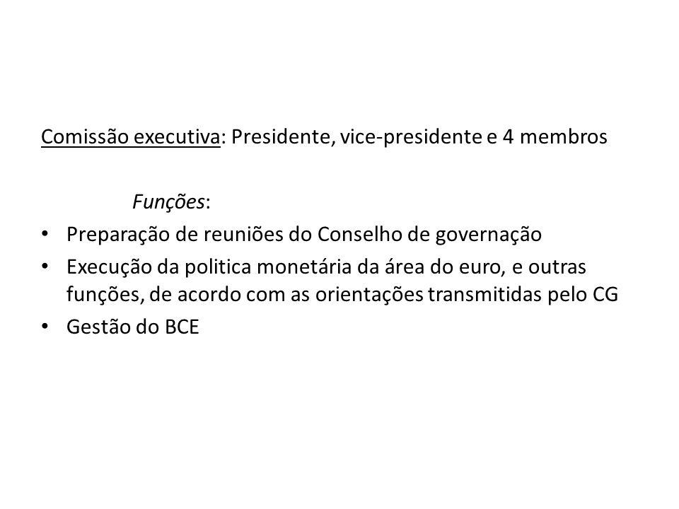 Comissão executiva: Presidente, vice-presidente e 4 membros