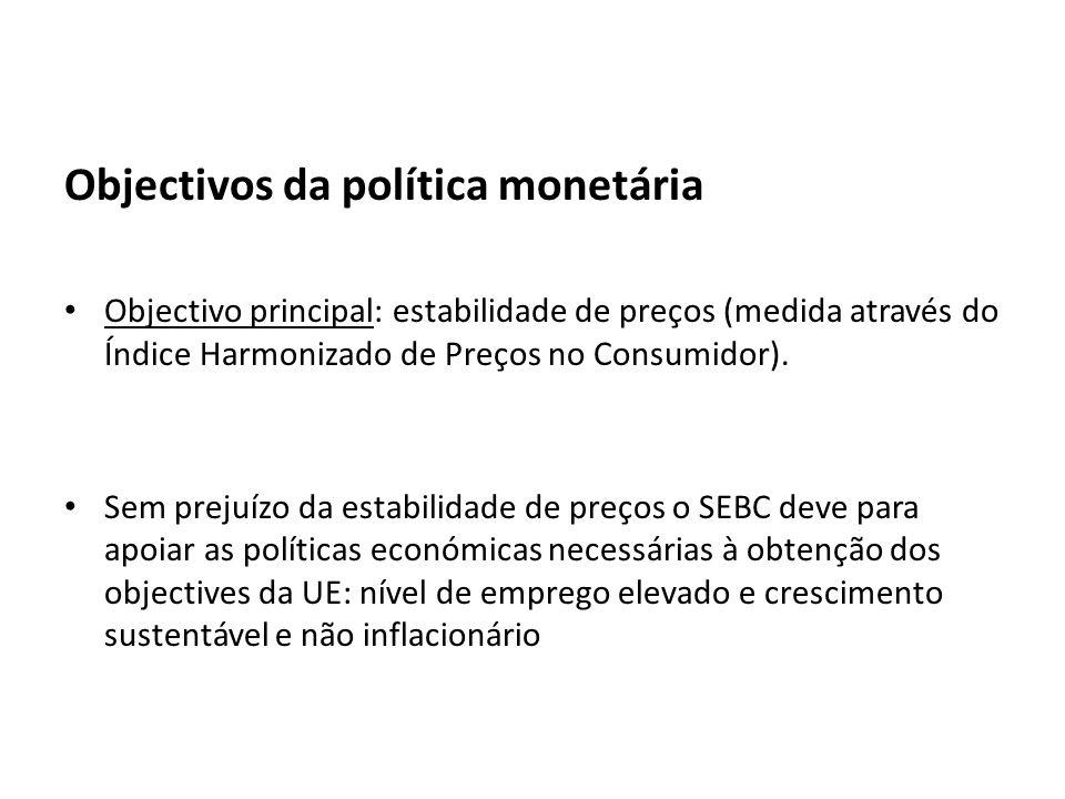 Objectivos da política monetária