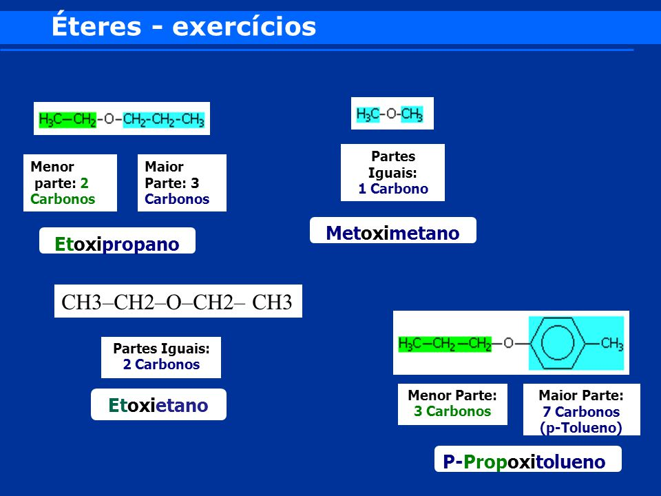 Éteres - exercícios CH3–CH2–O–CH2– CH3 Metoximetano Etoxipropano