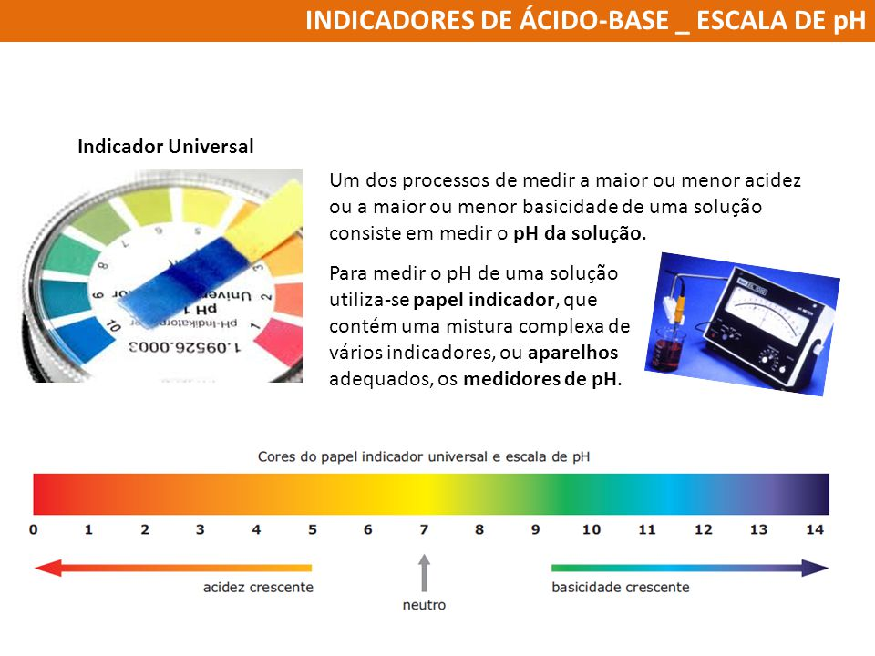 INDICADORES DE ÁCIDO-BASE _ ESCALA DE pH