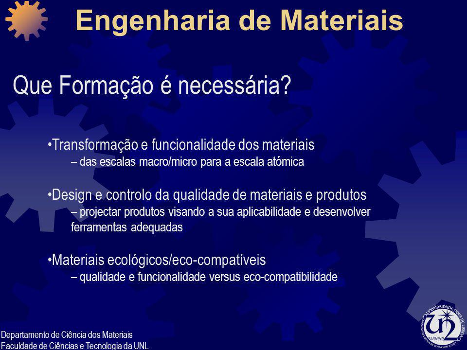 Engenharia de Materiais
