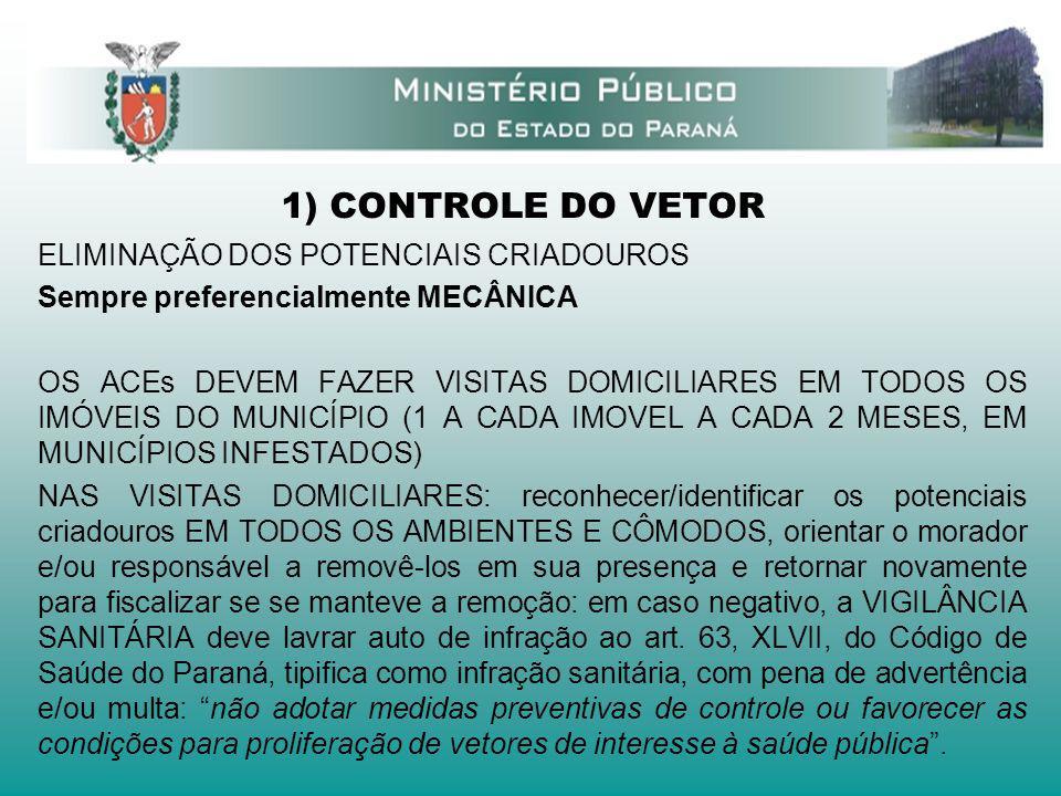 1) CONTROLE DO VETOR ELIMINAÇÃO DOS POTENCIAIS CRIADOUROS