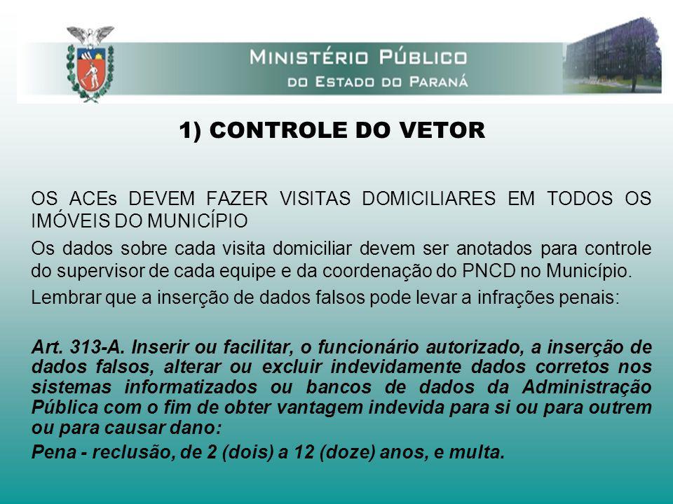 1) CONTROLE DO VETOR OS ACEs DEVEM FAZER VISITAS DOMICILIARES EM TODOS OS IMÓVEIS DO MUNICÍPIO.