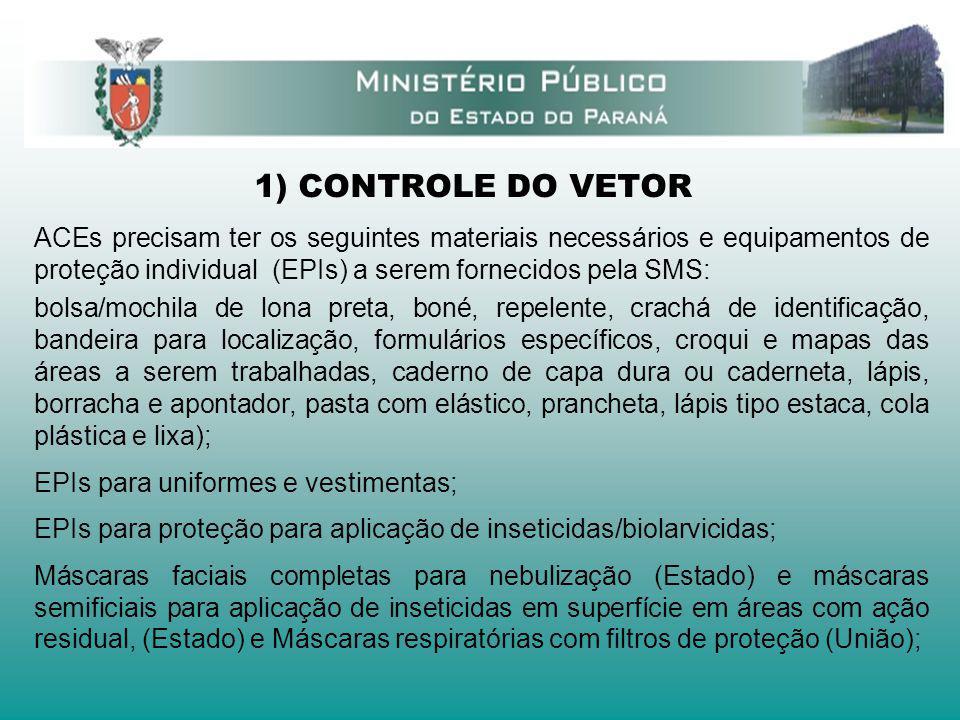 1) CONTROLE DO VETOR ACEs precisam ter os seguintes materiais necessários e equipamentos de proteção individual (EPIs) a serem fornecidos pela SMS: