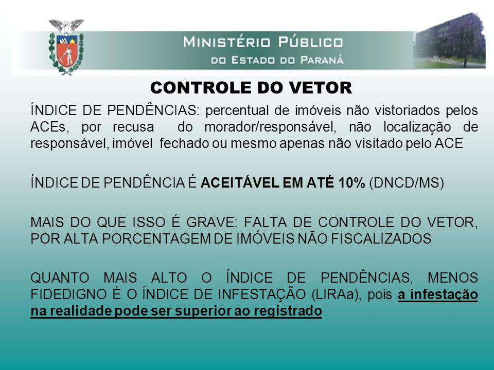 CONTROLE DO VETOR