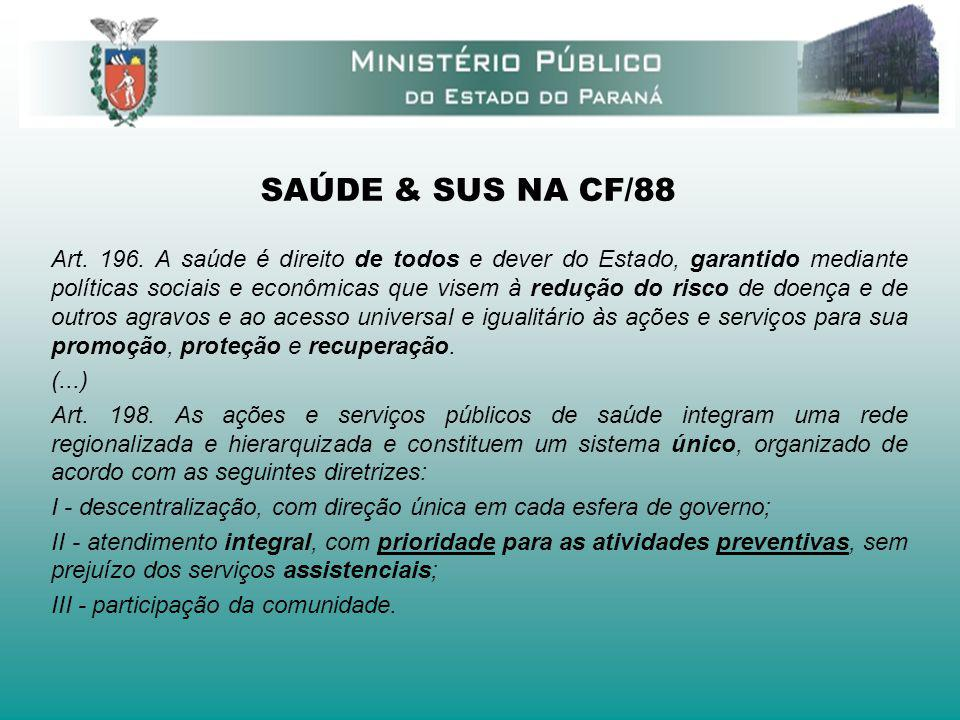 SAÚDE & SUS NA CF/88