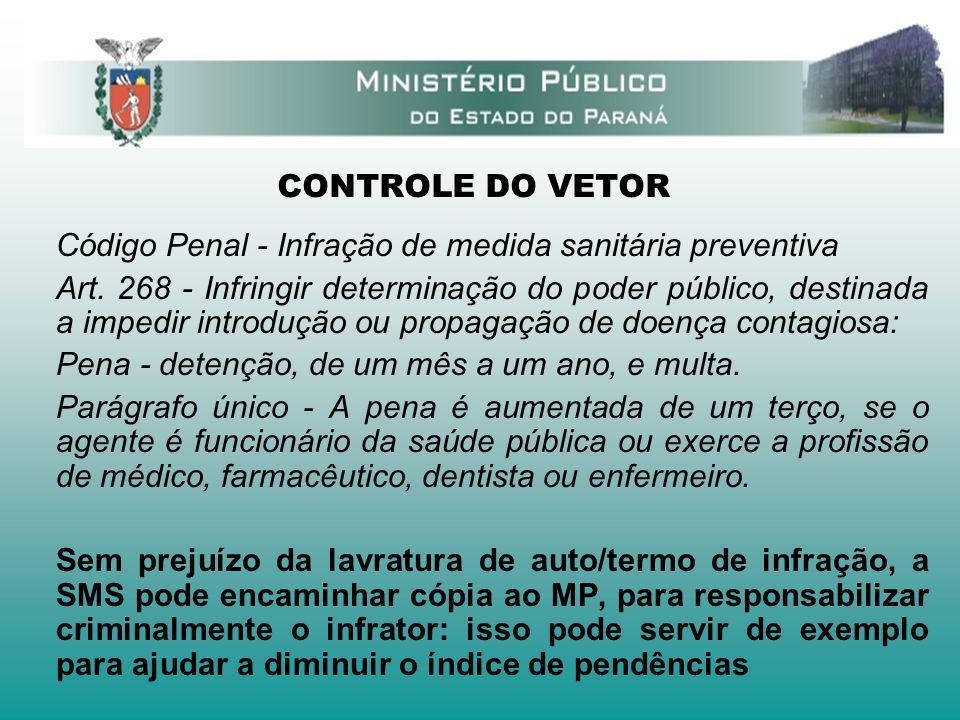 CONTROLE DO VETOR Código Penal - Infração de medida sanitária preventiva.