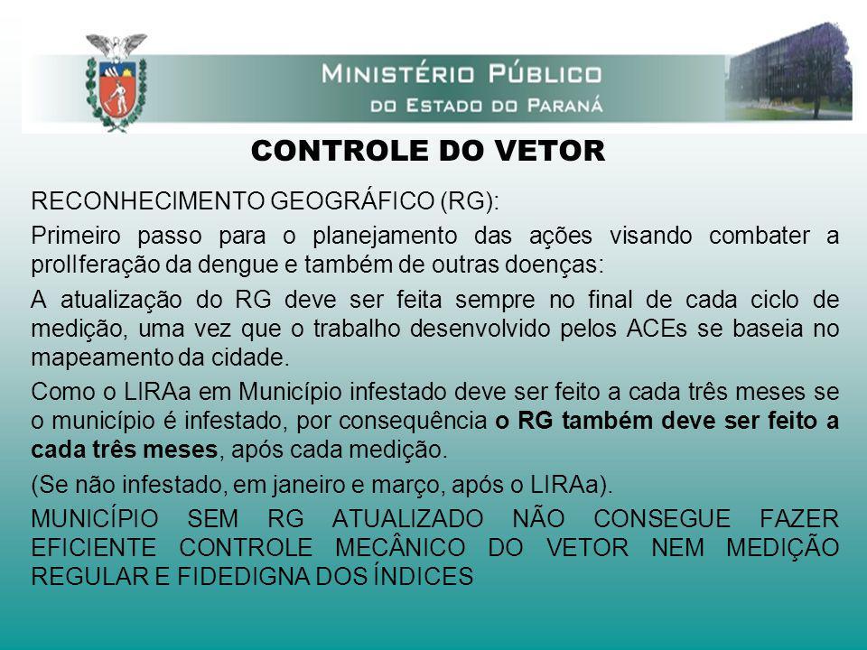 CONTROLE DO VETOR RECONHECIMENTO GEOGRÁFICO (RG):