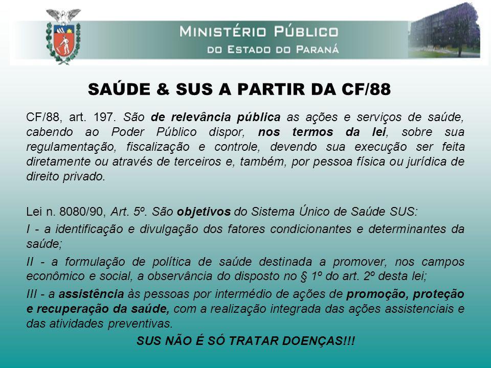 SAÚDE & SUS A PARTIR DA CF/88