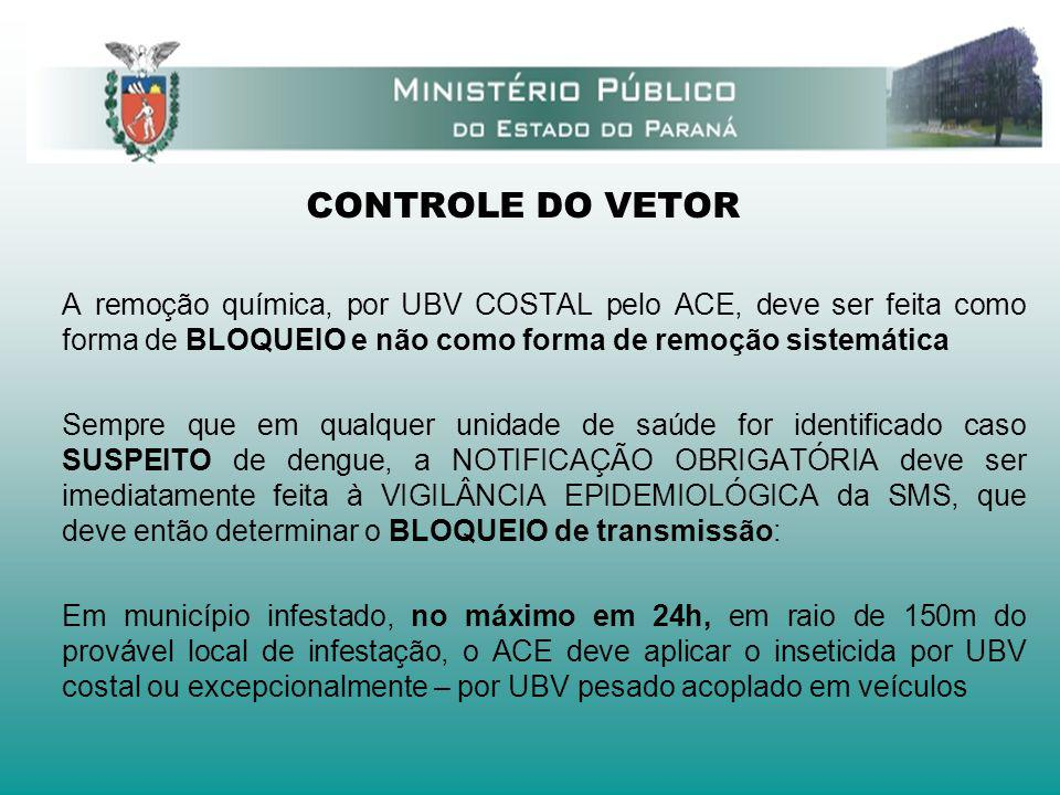 CONTROLE DO VETOR A remoção química, por UBV COSTAL pelo ACE, deve ser feita como forma de BLOQUEIO e não como forma de remoção sistemática.