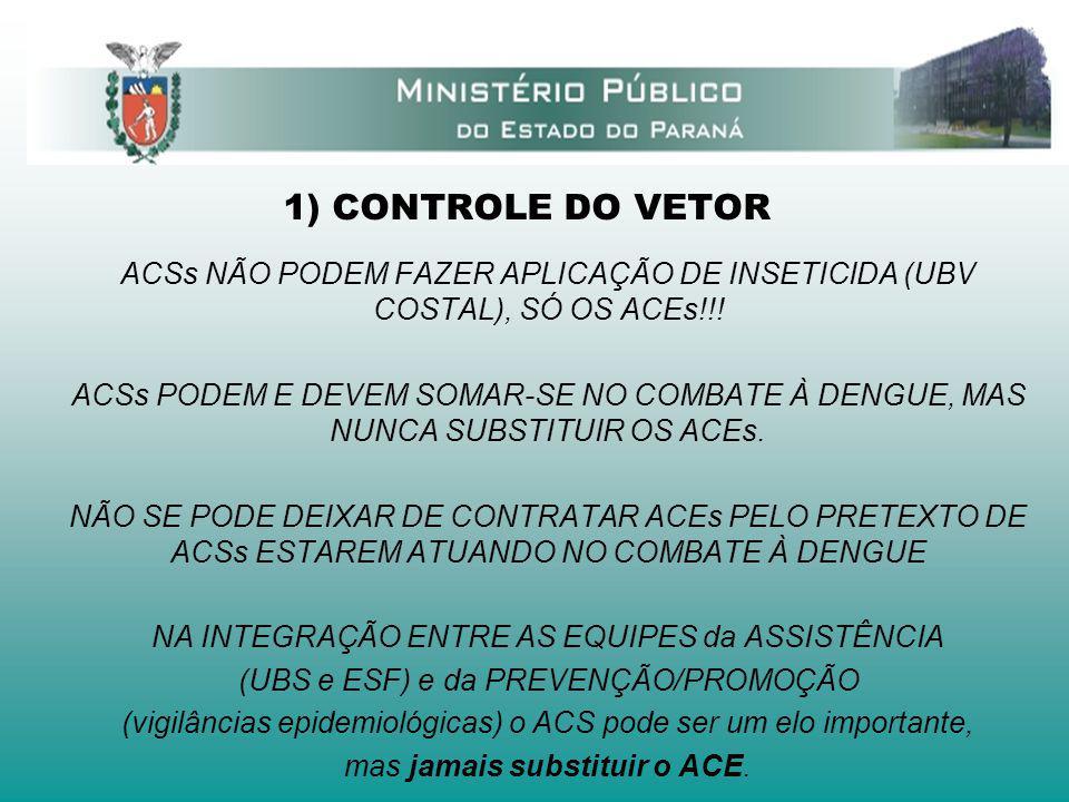1) CONTROLE DO VETOR ACSs NÃO PODEM FAZER APLICAÇÃO DE INSETICIDA (UBV COSTAL), SÓ OS ACEs!!!