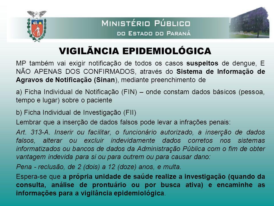 VIGILÃNCIA EPIDEMIOLÓGICA