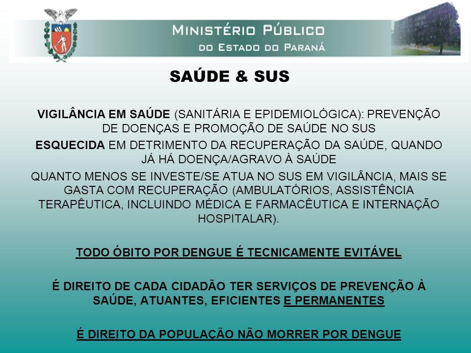 SAÚDE & SUS VIGILÂNCIA EM SAÚDE (SANITÁRIA E EPIDEMIOLÓGICA): PREVENÇÃO DE DOENÇAS E PROMOÇÃO DE SAÚDE NO SUS.