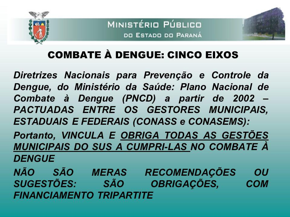 COMBATE À DENGUE: CINCO EIXOS