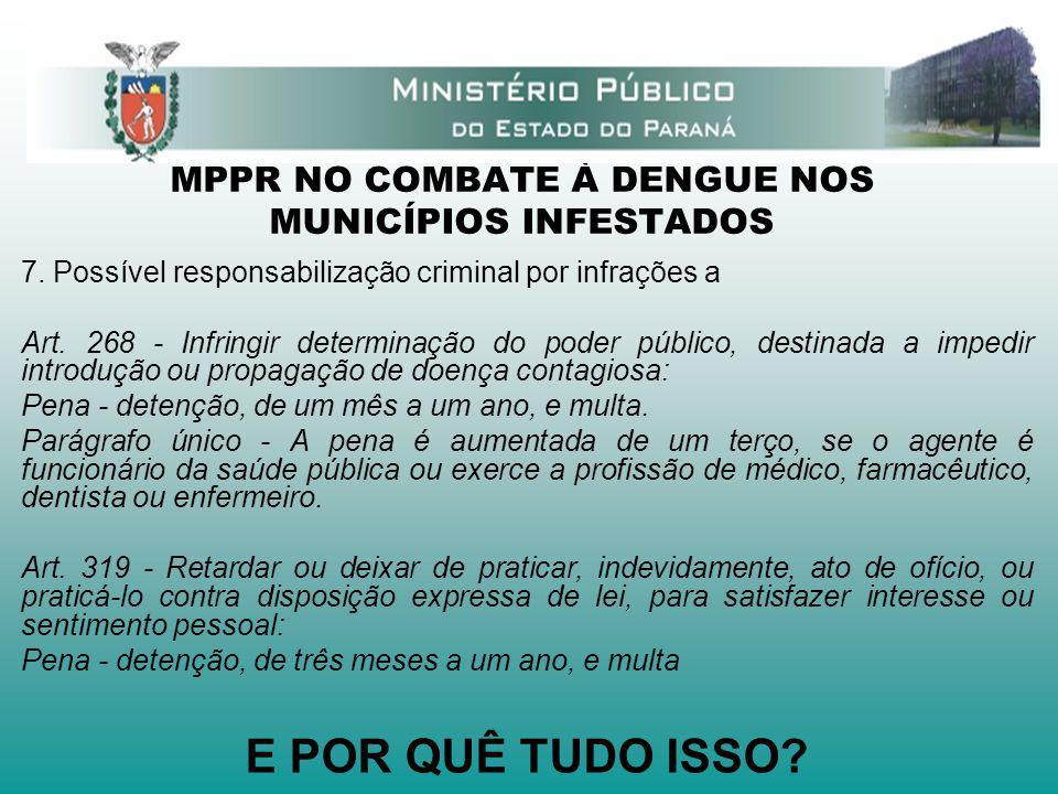 MPPR NO COMBATE À DENGUE NOS MUNICÍPIOS INFESTADOS