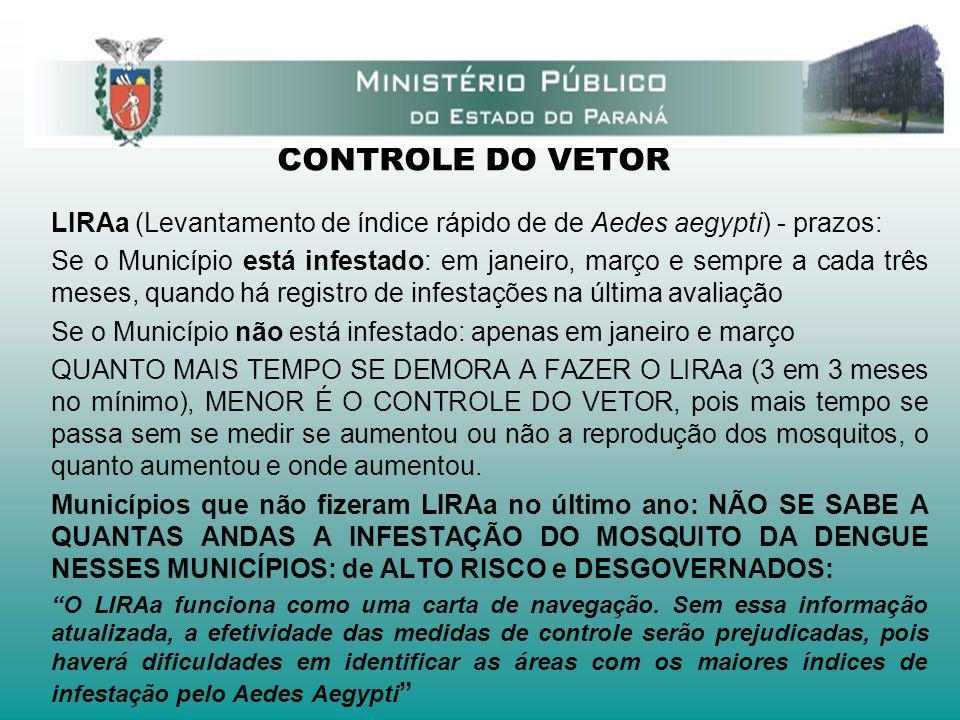 CONTROLE DO VETOR LIRAa (Levantamento de índice rápido de de Aedes aegypti) - prazos: