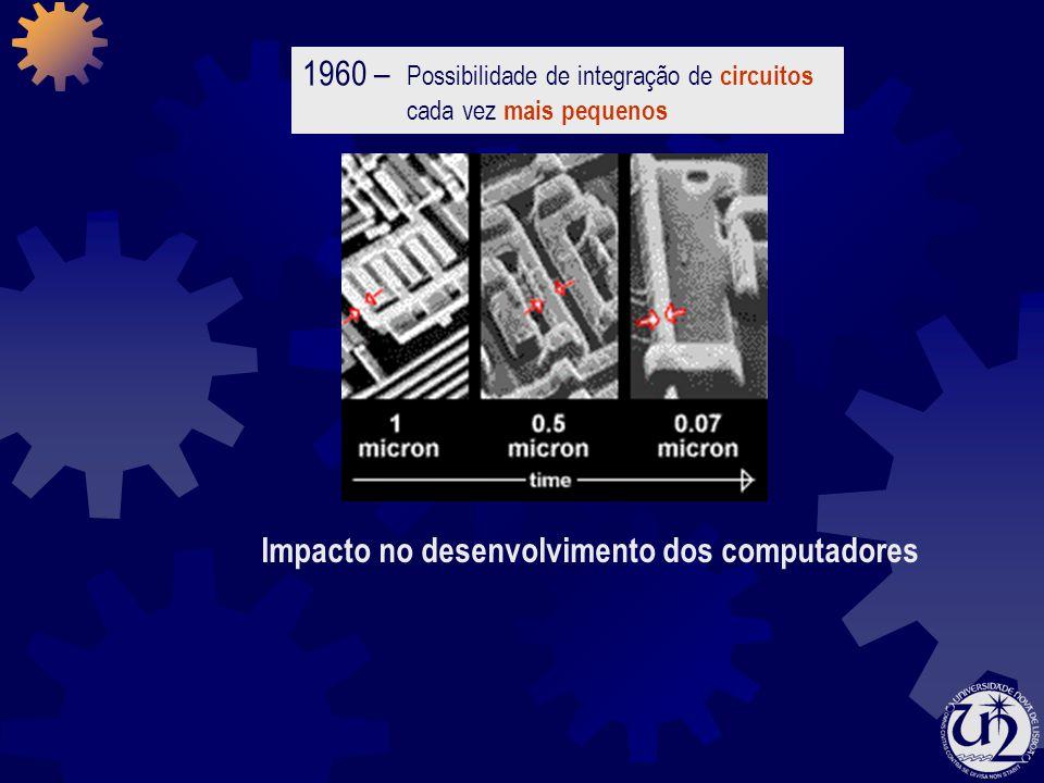 1960 – Possibilidade de integração de circuitos cada vez mais pequenos