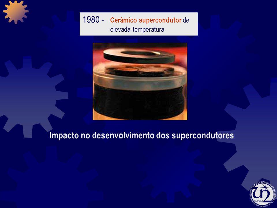 1980 - Cerâmico supercondutor de elevada temperatura