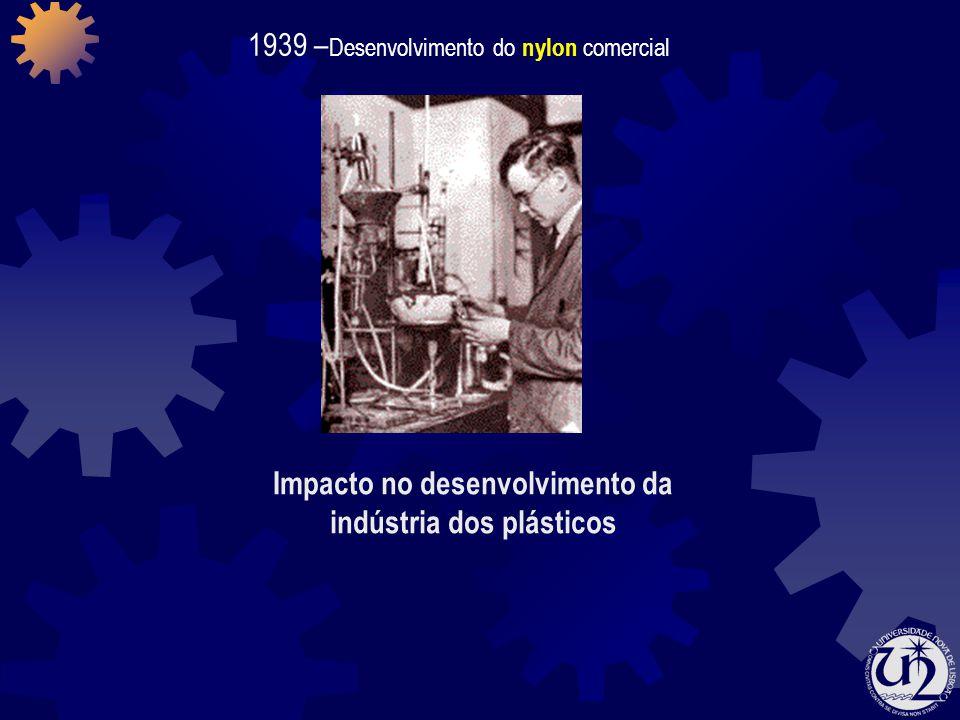 Impacto no desenvolvimento da indústria dos plásticos