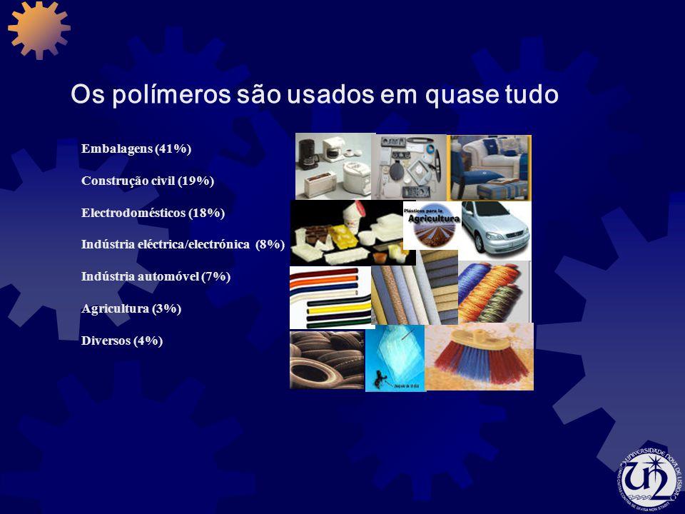 Os polímeros são usados em quase tudo