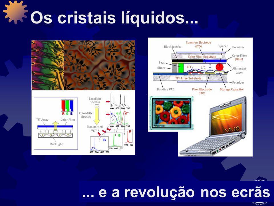 Os cristais líquidos... ... e a revolução nos ecrãs