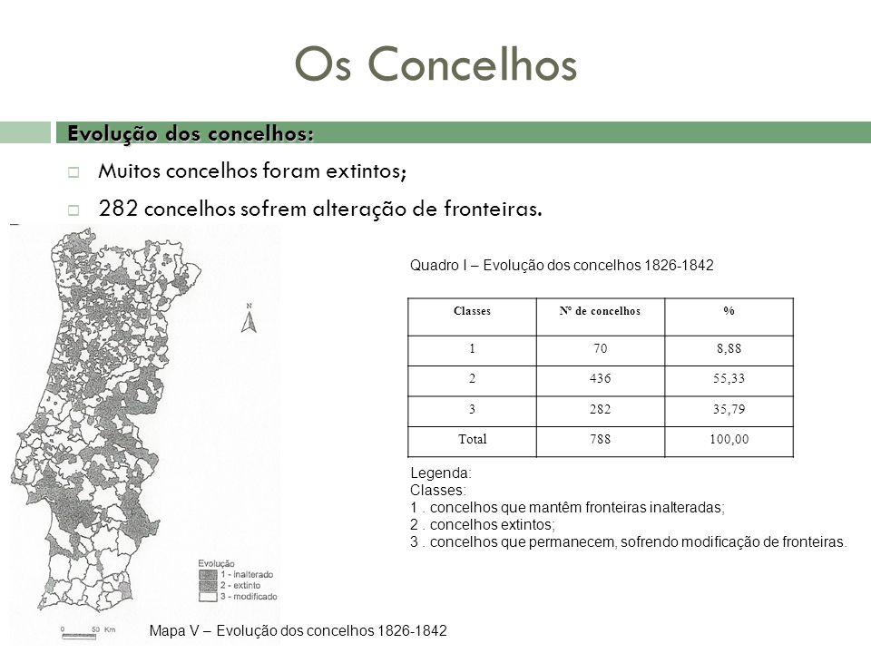 Mapa V – Evolução dos concelhos 1826-1842