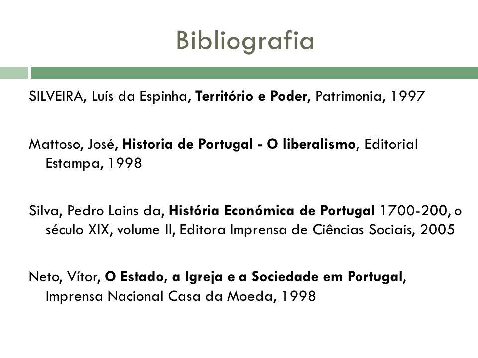 Bibliografia SILVEIRA, Luís da Espinha, Território e Poder, Patrimonia, 1997.