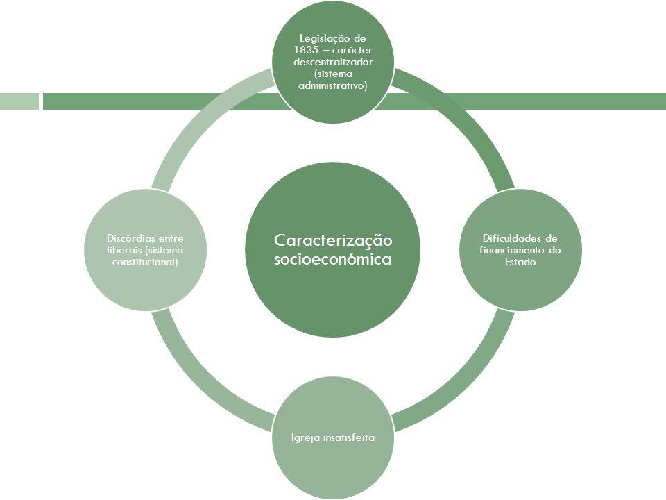 Caracterização socioeconómica