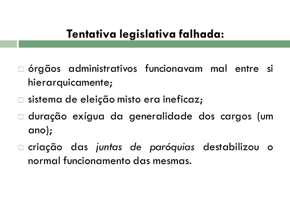 Tentativa legislativa falhada: