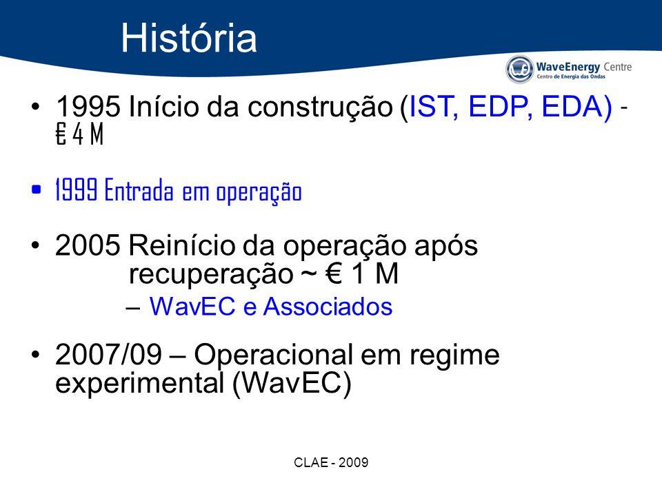 História 1995 Início da construção (IST, EDP, EDA) - € 4 M