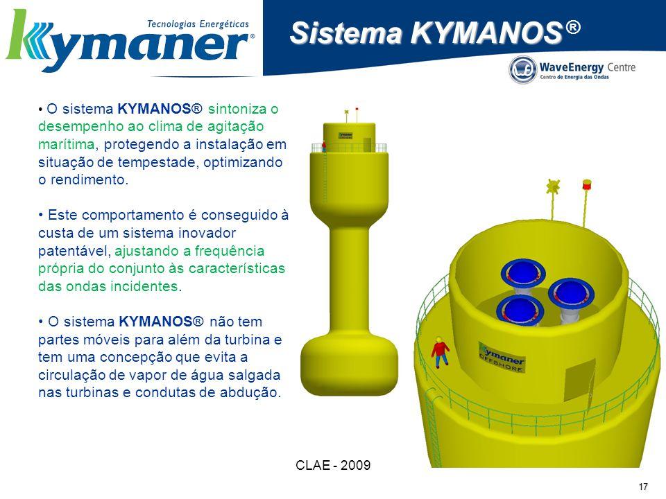 Sistema KYMANOS ®