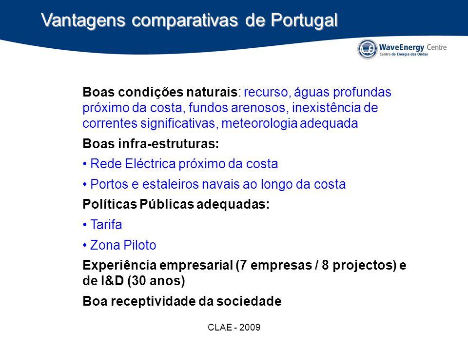 Vantagens comparativas de Portugal