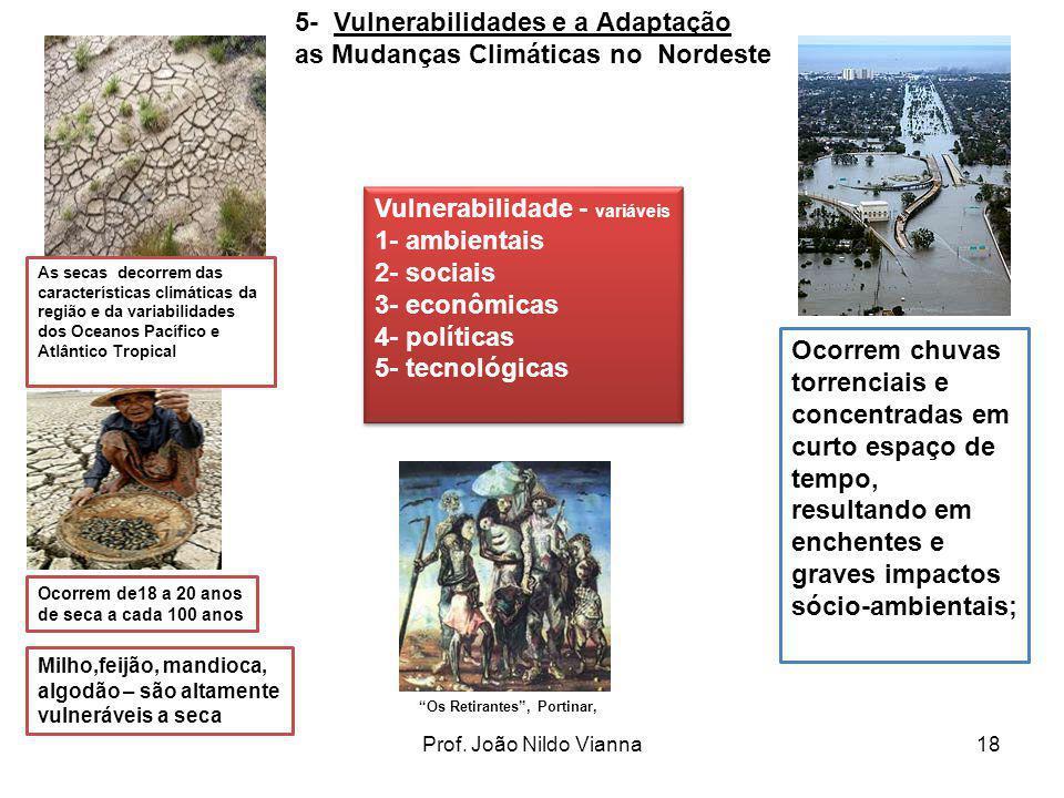 5- Vulnerabilidades e a Adaptação as Mudanças Climáticas no Nordeste