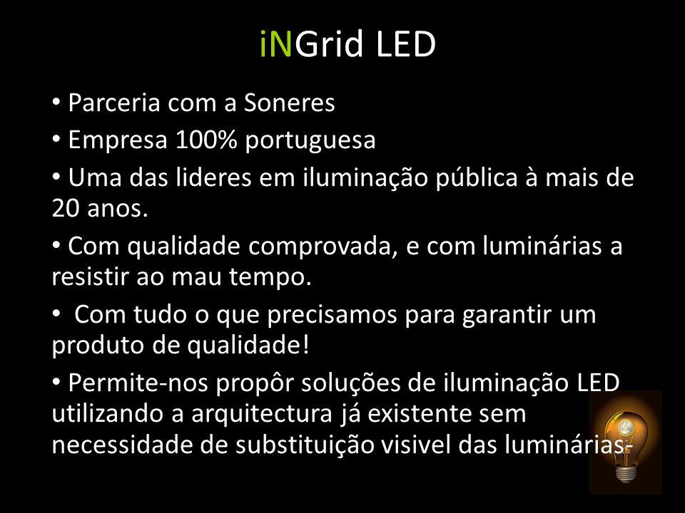 iNGrid LED Parceria com a Soneres Empresa 100% portuguesa