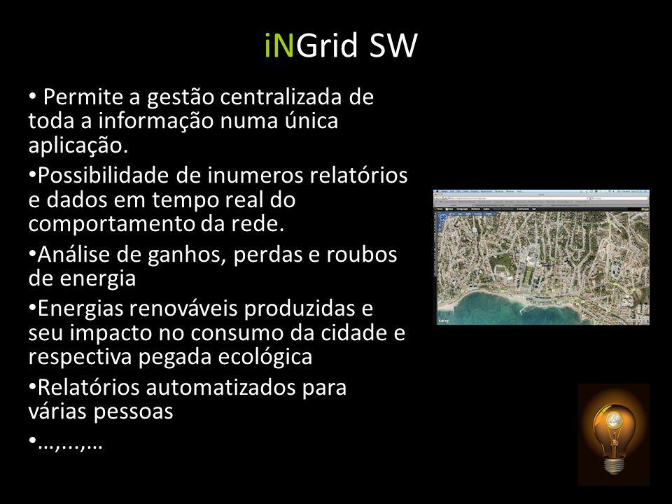 iNGrid SW Permite a gestão centralizada de toda a informação numa única aplicação.