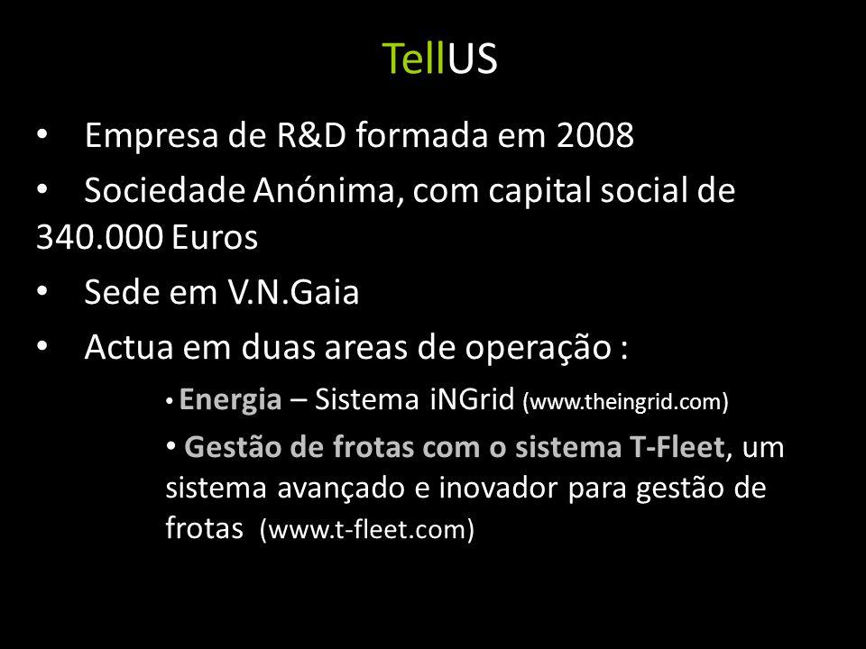 TellUS Empresa de R&D formada em 2008