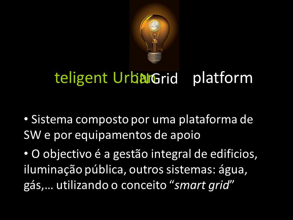 teligent Urban platform