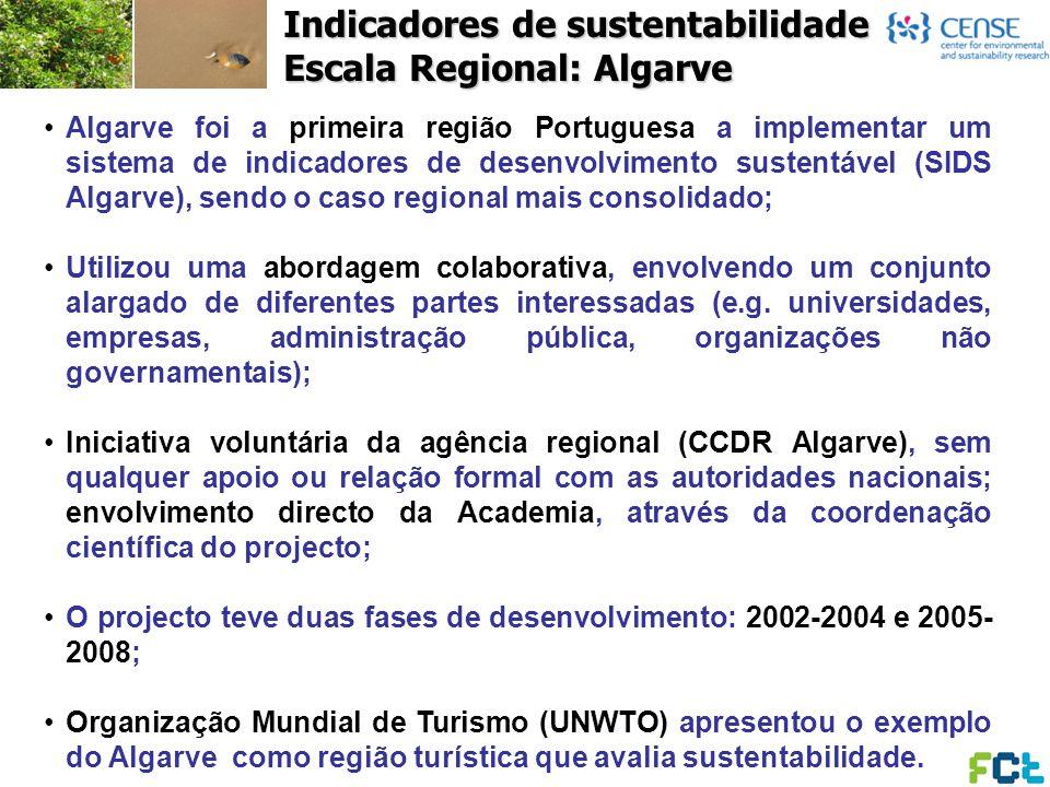 Indicadores de sustentabilidade Escala Regional: Algarve
