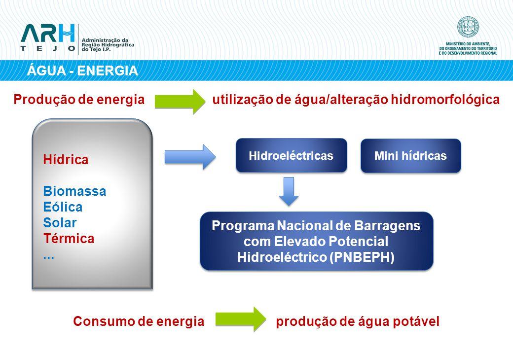 Produção de energia utilização de água/alteração hidromorfológica