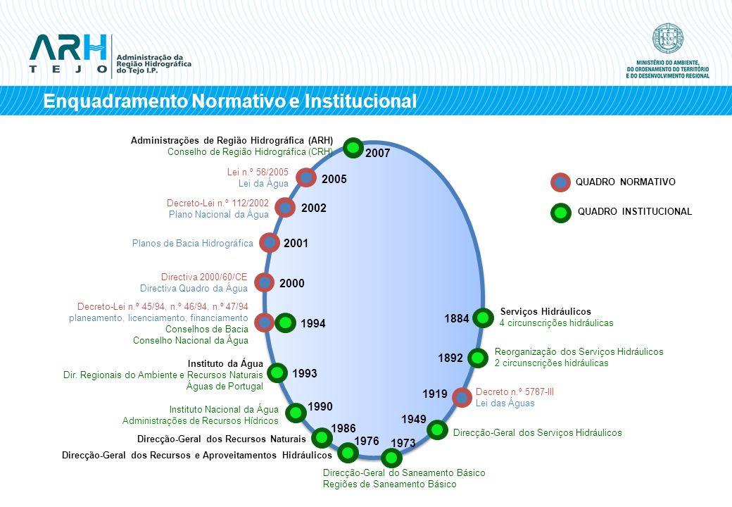 Enquadramento Normativo e Institucional