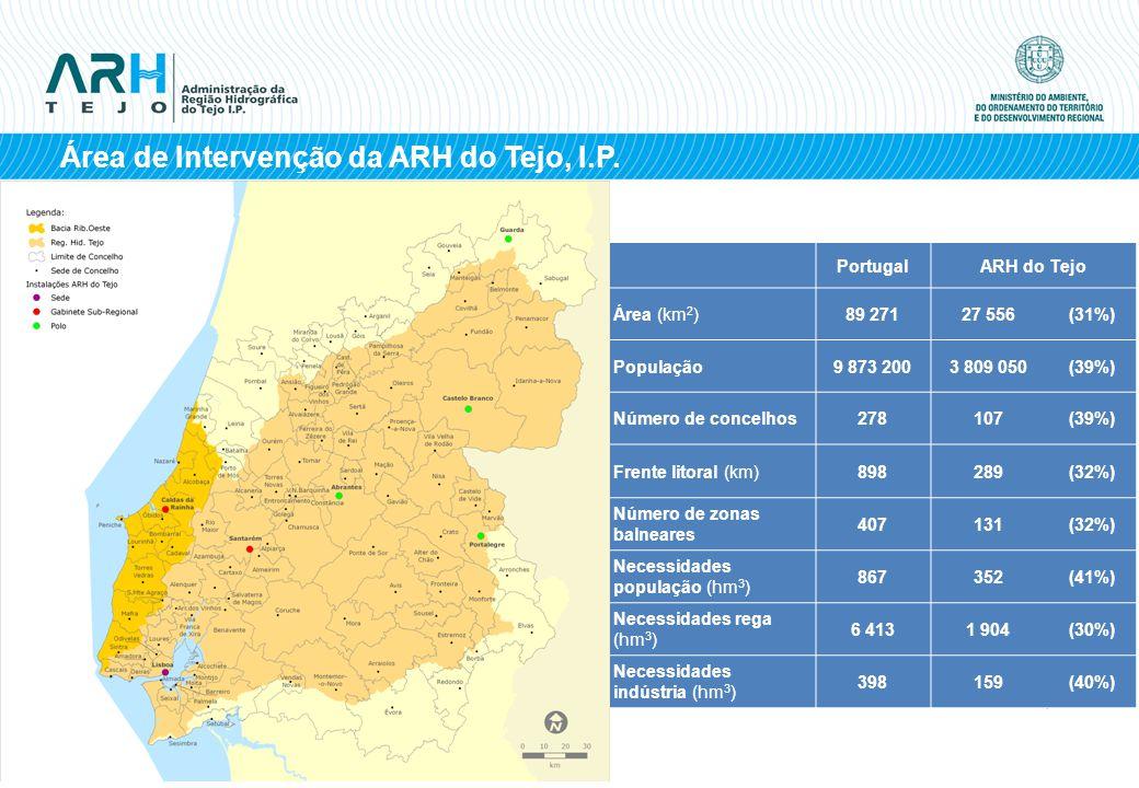 Área de Intervenção da ARH do Tejo, I.P.