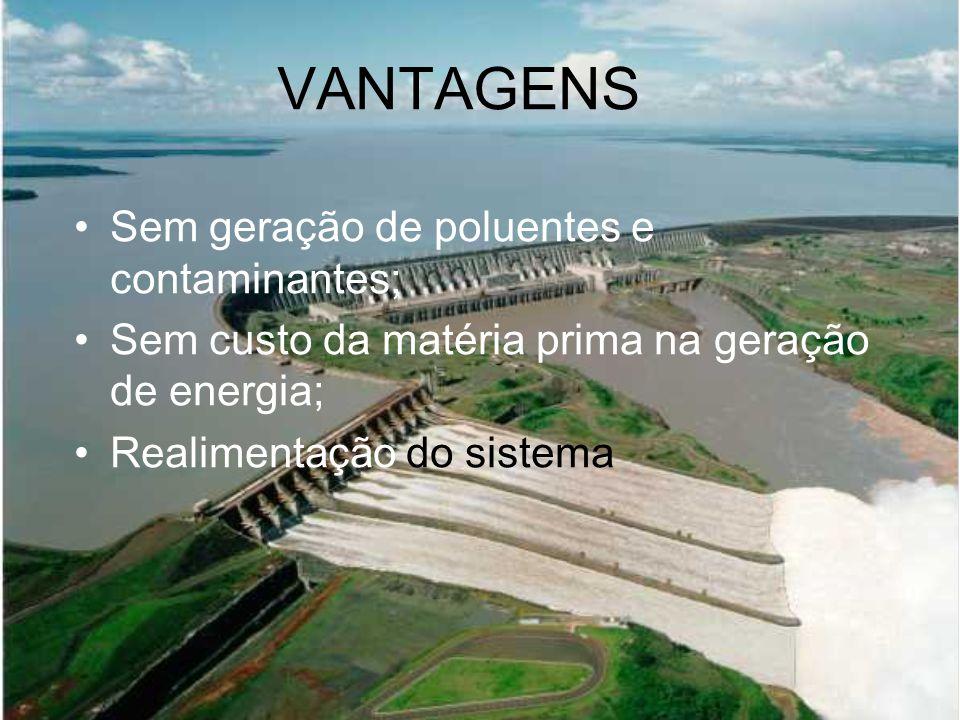 VANTAGENS Sem geração de poluentes e contaminantes;