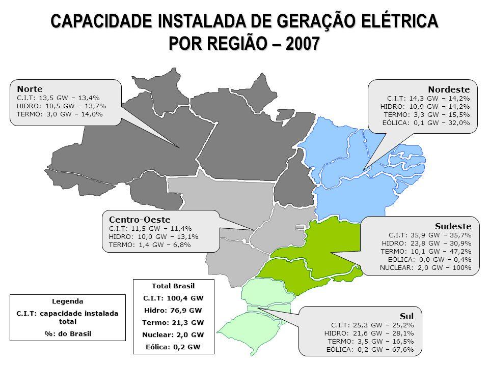 CAPACIDADE INSTALADA DE GERAÇÃO ELÉTRICA POR REGIÃO – 2007