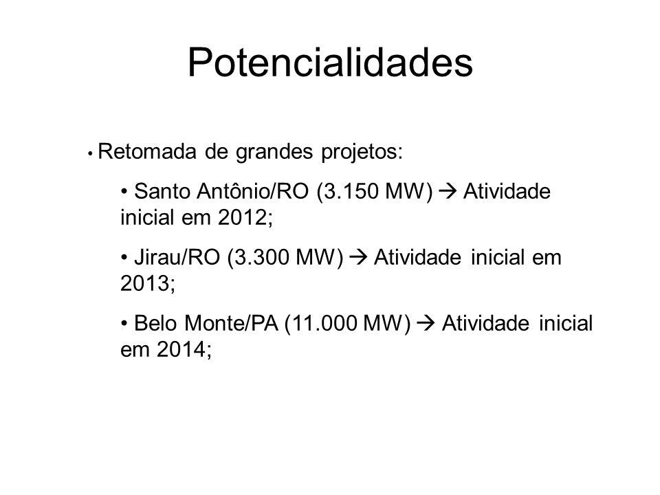 Potencialidades Retomada de grandes projetos: Santo Antônio/RO (3.150 MW)  Atividade inicial em 2012;